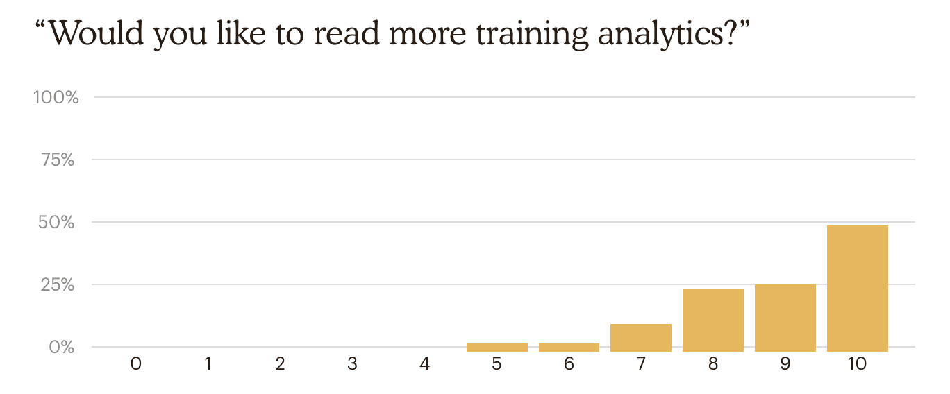Would you like to read more training analytics?