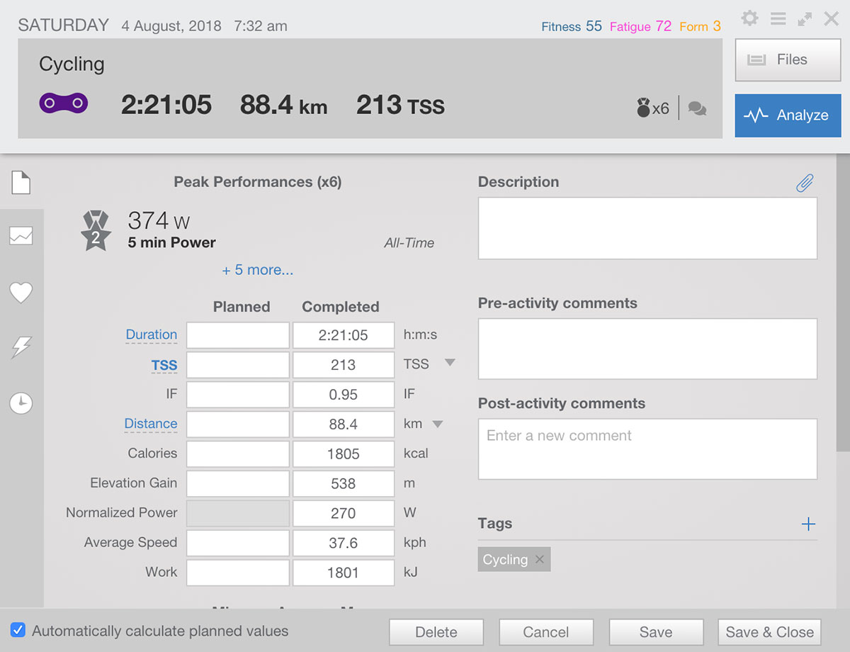 Summary Window Part 1 How to Use TrainingPeaks