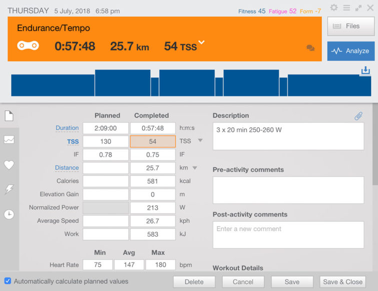 Orange Summary Window in Training Peaks | Cyklopedia