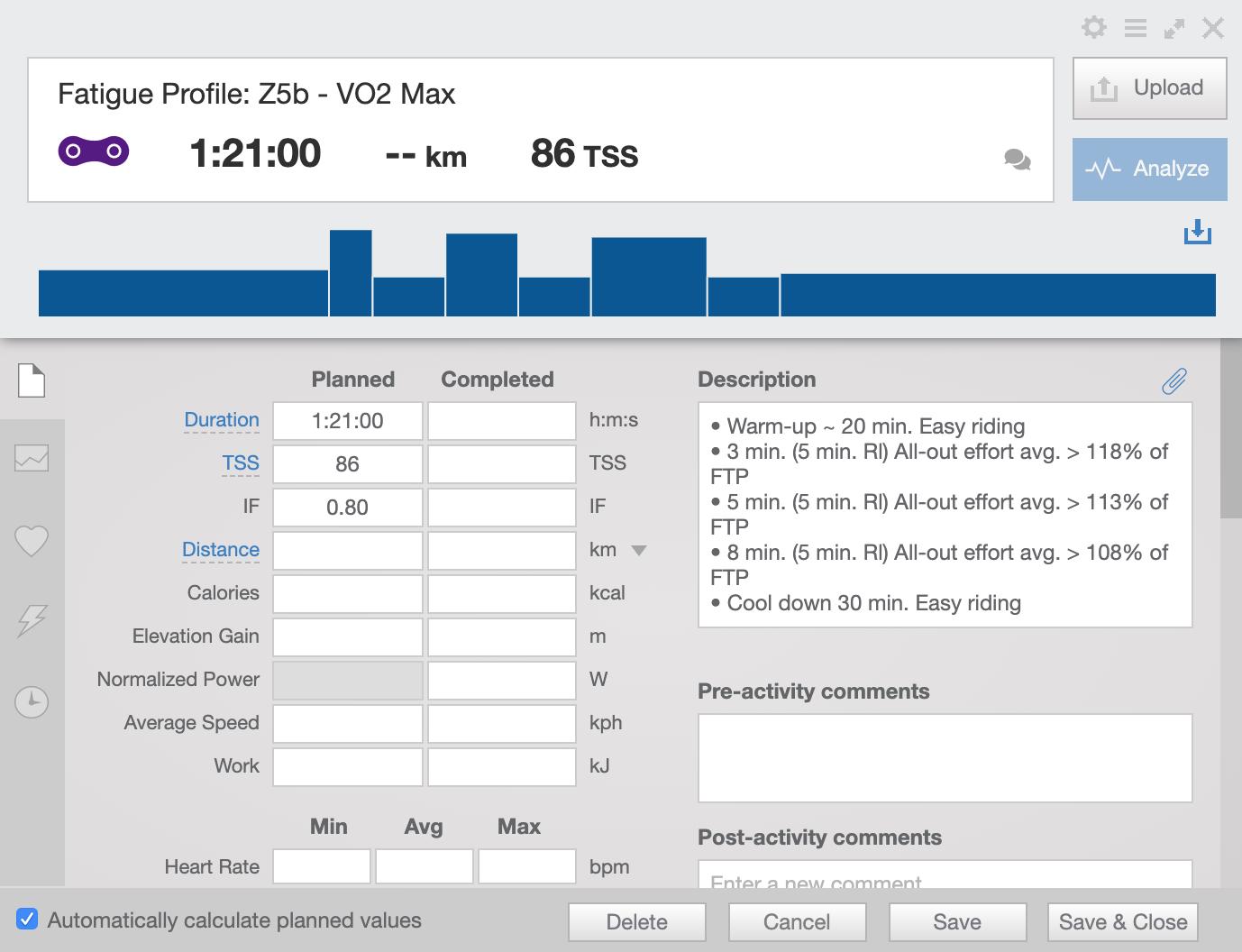 Fatigue Profile protocol for VO2 Max zone
