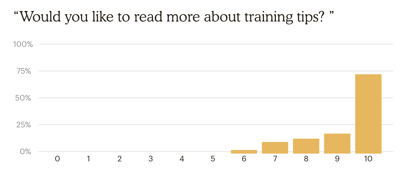 Would you like to read more about training tips?
