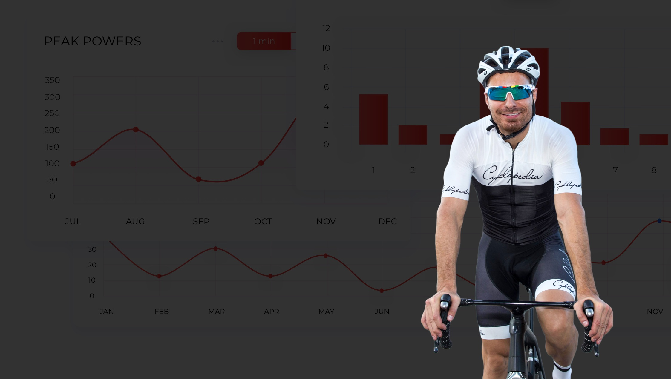Your Struggles in Cycling